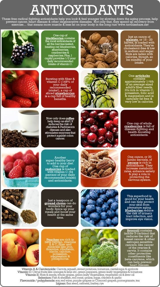 12-Best-Foods-Rich-in-Antioxidants