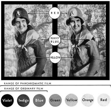 1929-panchromatic comparaison