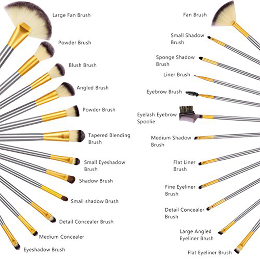 187 Synthetic Or Animal Make Up Brushes Beauty Blog