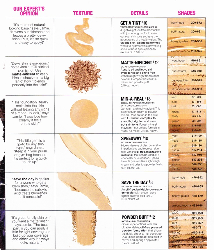 Which foundation type is best for you beauty blog - Best kind of foundation pict ...