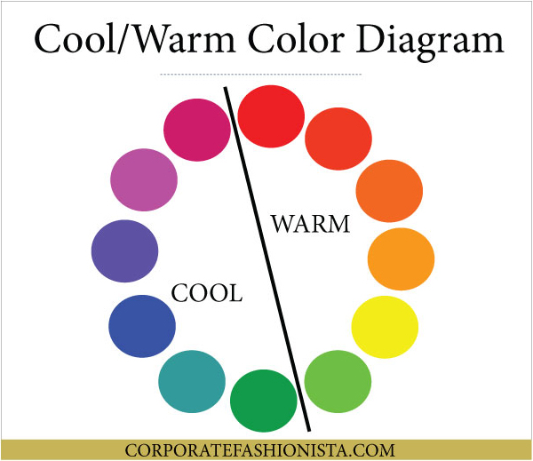 Color-Theory-Best-Diagram-V1A