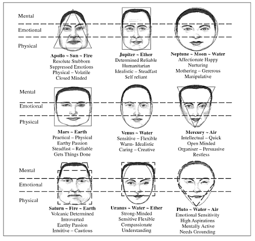 Face-shapes-chinese-face-reading-1-16-15