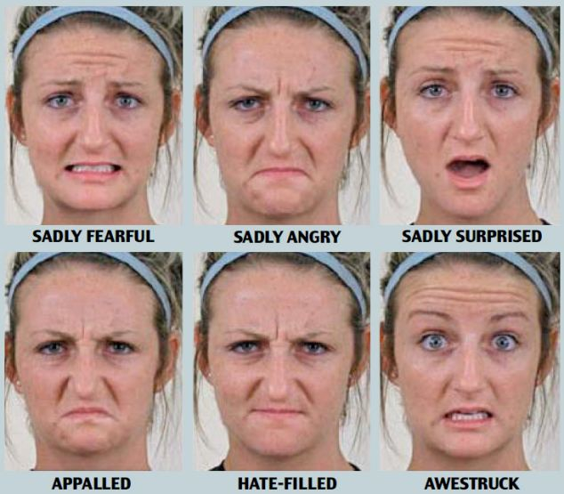Facial expression of emotions