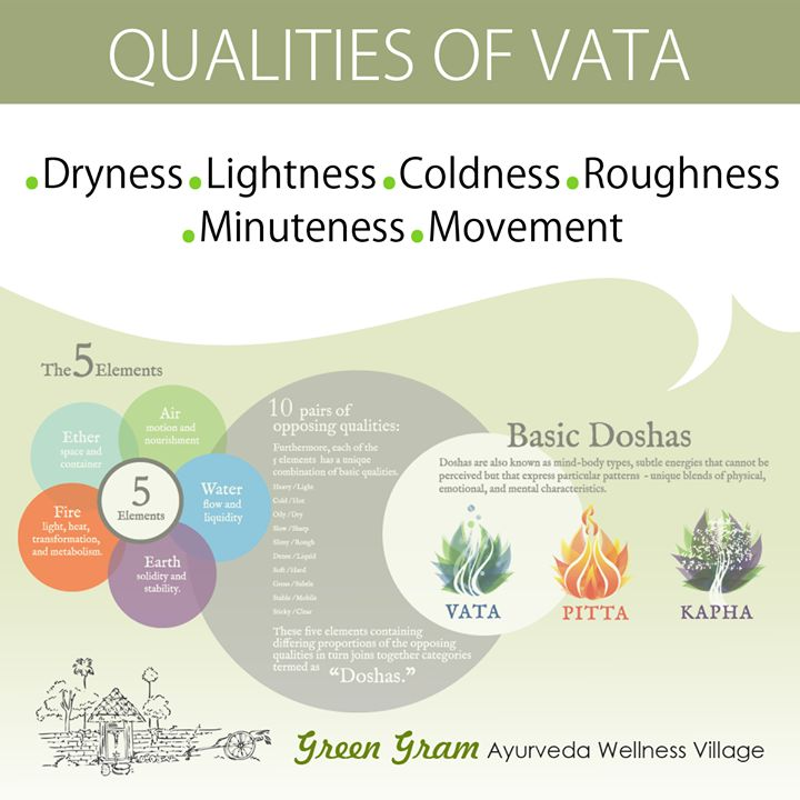 vata-qualities