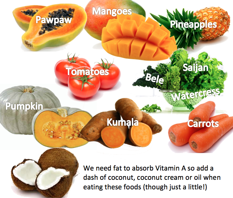 Vitamin-A-Food-Sources1