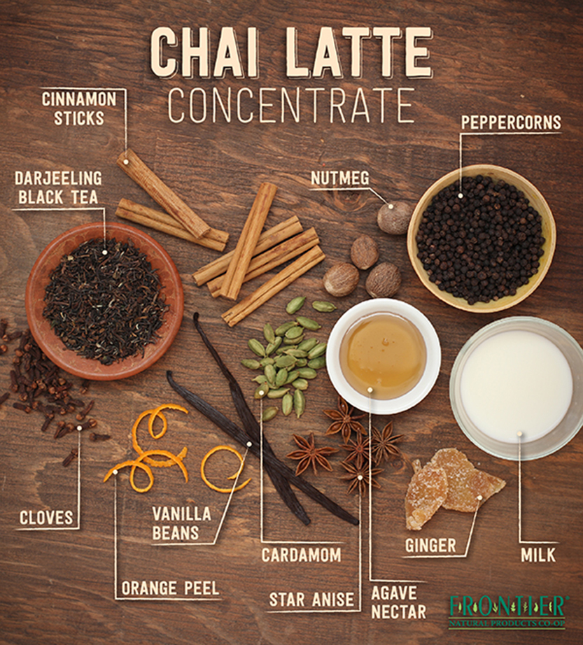 chai-latte-ingredients1