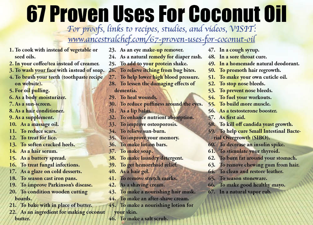 » coconut-oil 67 uses Beauty Blog | Makeup | Esthetics | Beauty tips | skincare | cosmetics ...
