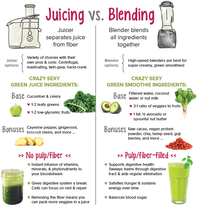 juicer-vs-blender-