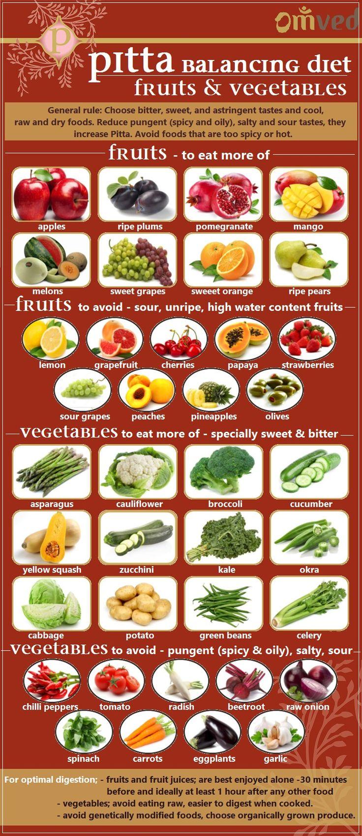 pitta-foods
