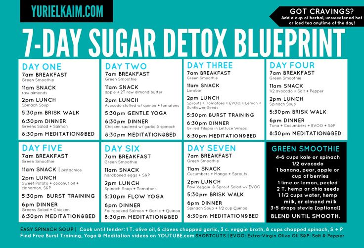 sugar 7 day cleanse