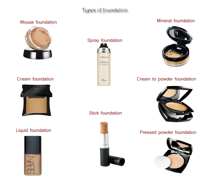 Which foundation type is best for you beauty blog for Different foundation types