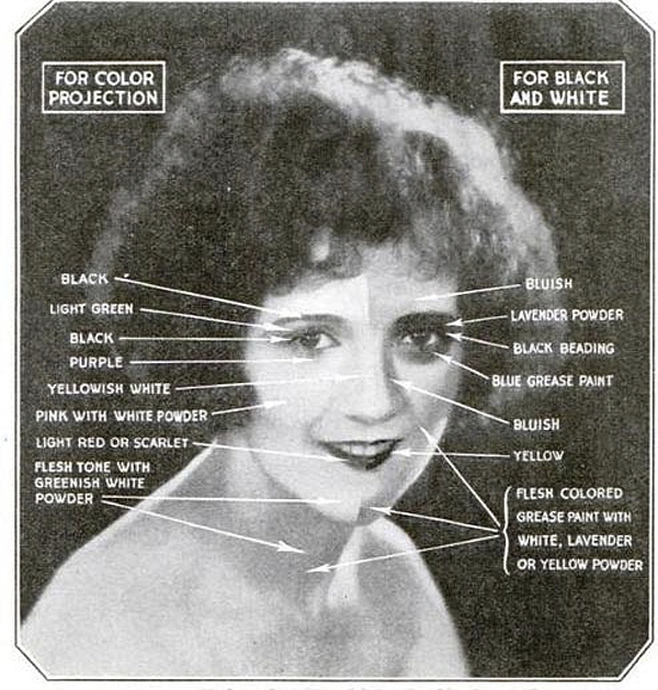 187 the history of 1920s makeup in film beauty blog makeup